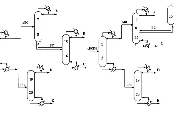 Cropped Unite De Distillation Automatisee Automatisme Chaudronnerie Labbe