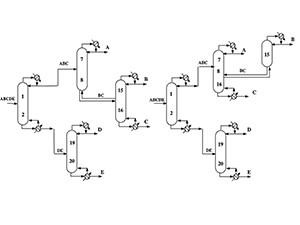 unite-de-distillation-automatisee-automatisme-chaudronnerie-labbe