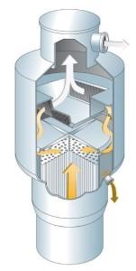 separateur-devesiculeur-evaporation