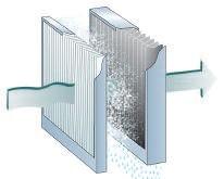 separateur-devesiculeur-refroidissement-gaz